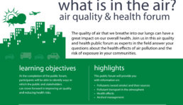 Air quality and health info